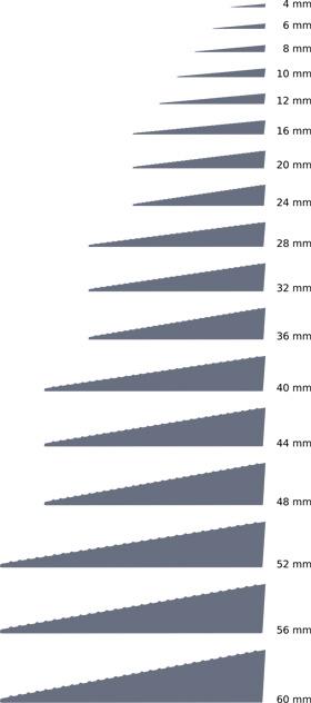 rozmiary gumowych progów najazdowych